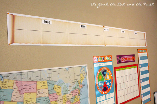 Free Printable Blank Scroll Timeline for MFW First